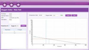 Oxygen Index Test of PVC & LSZH compound as per ASTM D2863