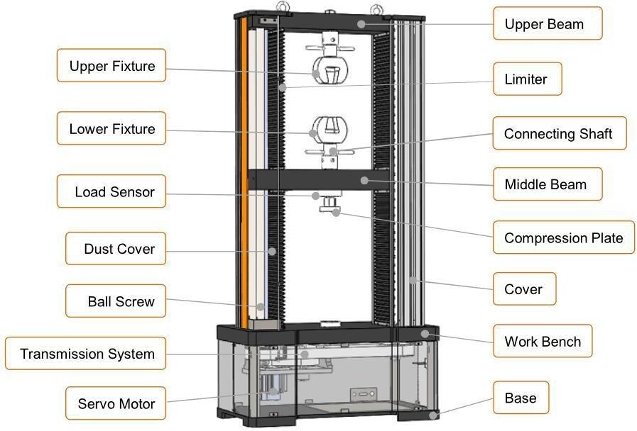Universal tensile testing machine for plastics